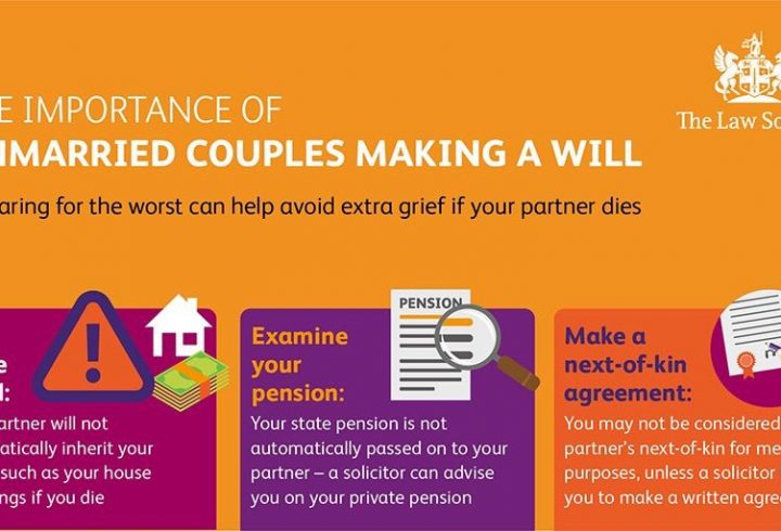 Unmarried Couples & Wills